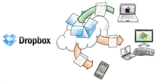 Dropbox se integra en el correo de Yahoo!