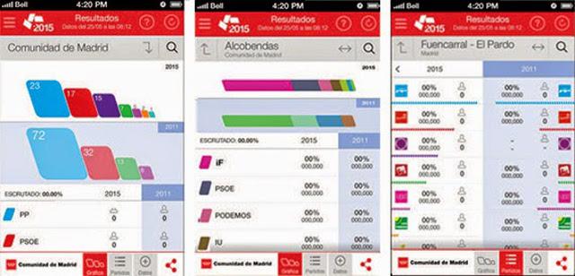 app elecciones