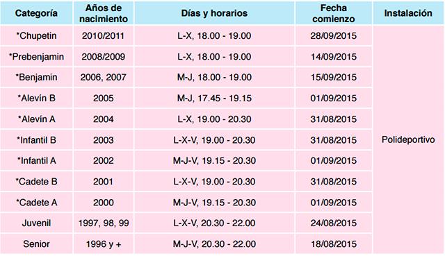 Programa de Actividades Deportivas y Culturales de Cobeña 3edca1628c5fd