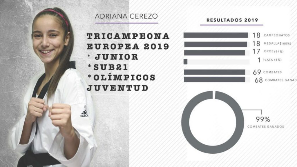 Adriana Cerezo